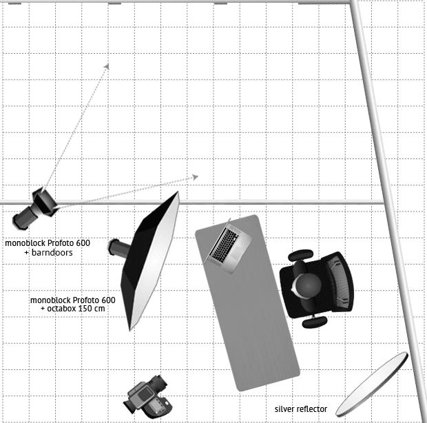 Схема для создания выразительного свето-теневого рисунка