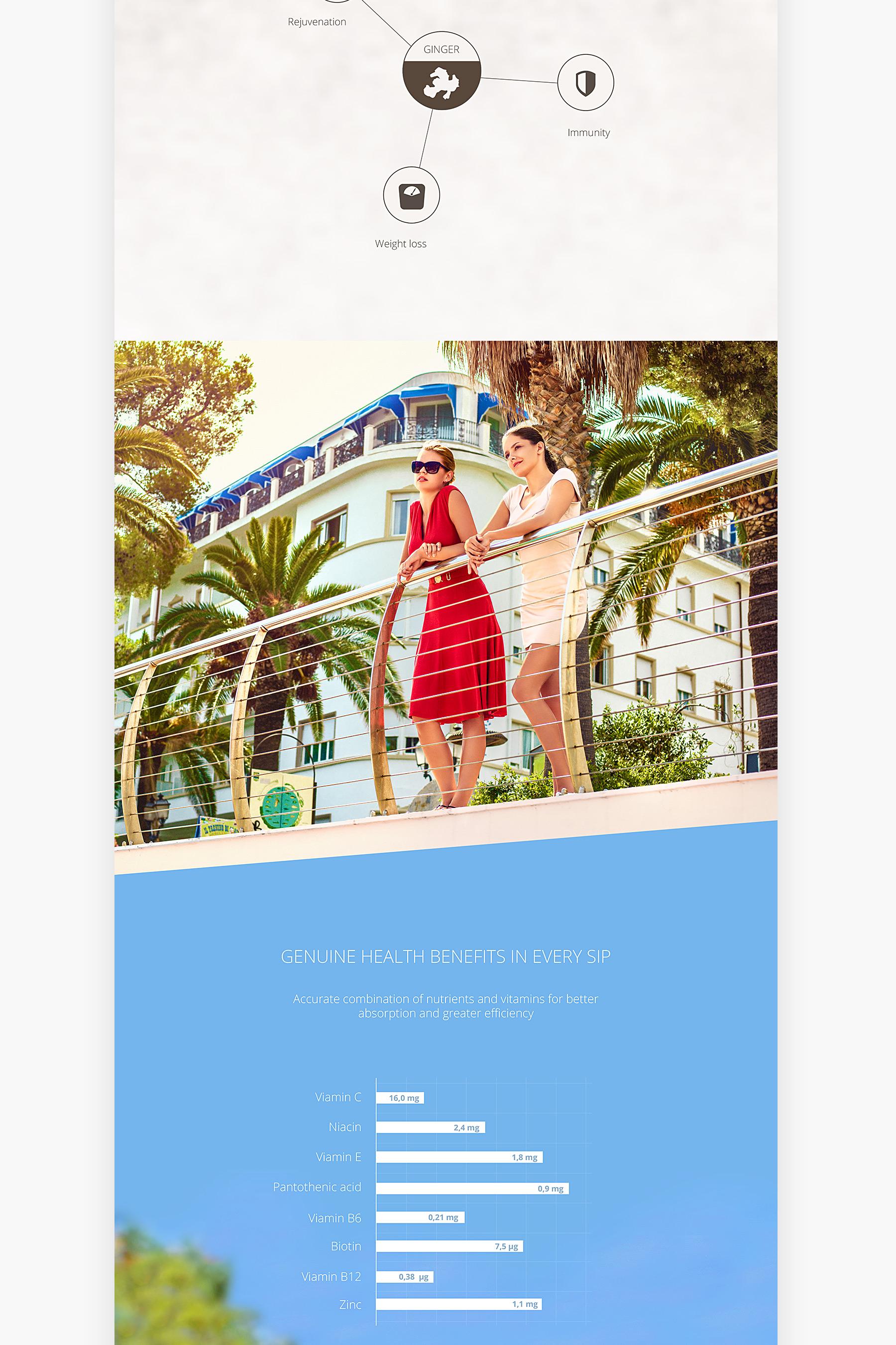 Ginger Me website presentation - Health story